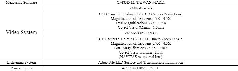 Thông số kỹ thuật VMM-3020D