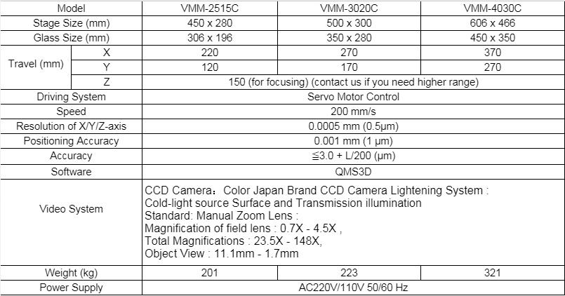 Thông số kỹ thuật VMM-2515C