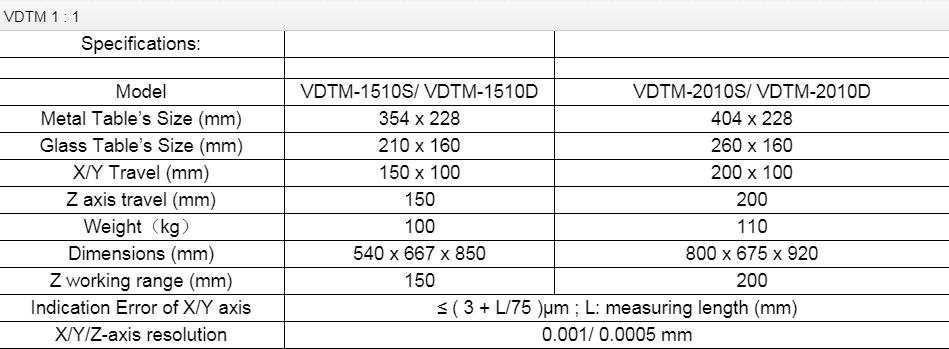 Thông số kỹ thuật  VDTM-2010S