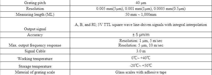 Thông số kỹ thuật GPS 40R10-0400